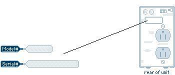 apc-model-determination.jpg